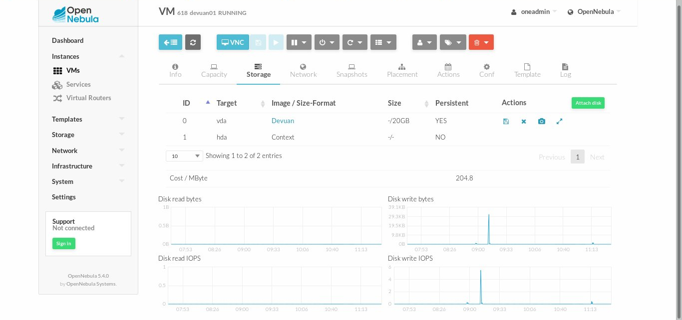 bug 5352 disk io ps network charts in sunstone do not reflect rh dev opennebula org